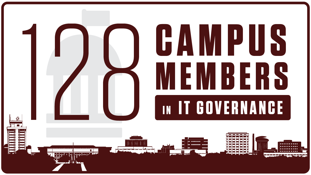 128 campus members in IT Governance